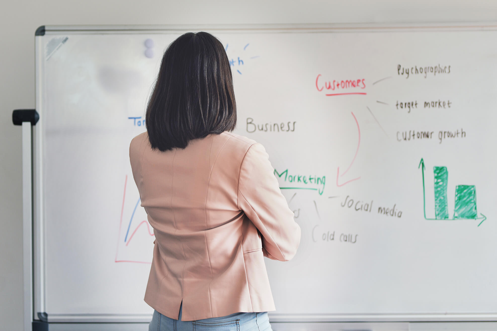 Customer Journey Mapping and Its Essential Place for Today's Modern Marketer